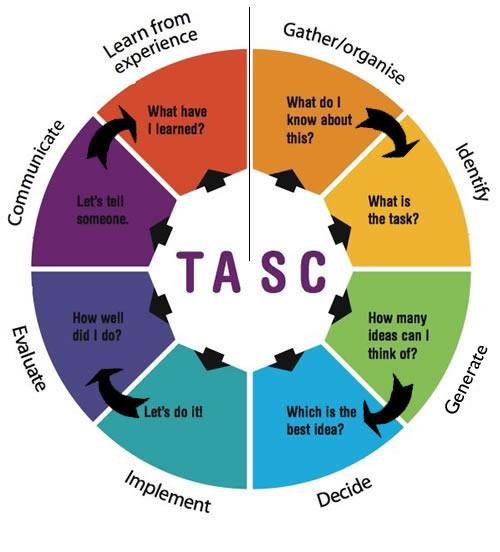 Tasc - фото 3